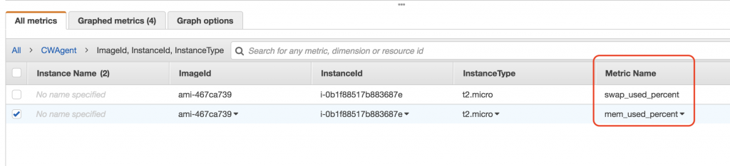 How to Collect Custom metrics from EC2 | DataNext Solutions